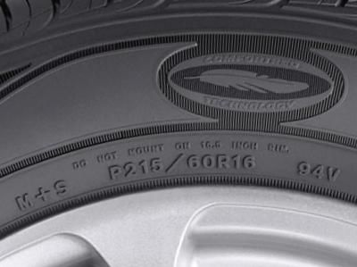 Find measure of tire